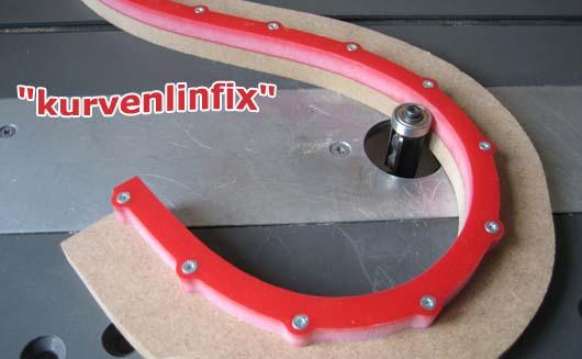 flexibles Kurvenlineal