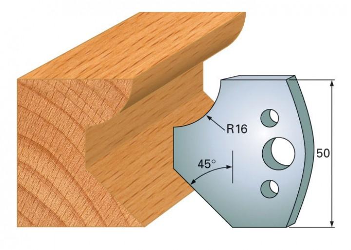 Profilmesser-Paar 569