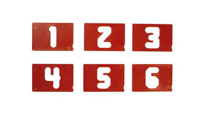 Frässchablone Zahlen vertikal
