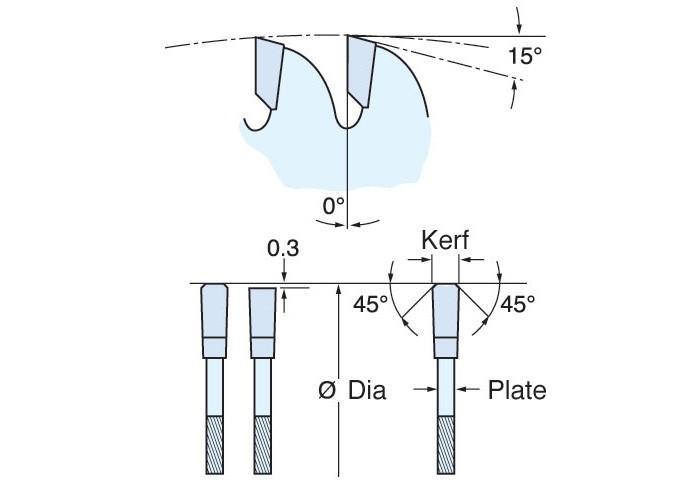 Kreissägeblatt HM 235 x 2,0/1,5 x 30 mm, Z=40