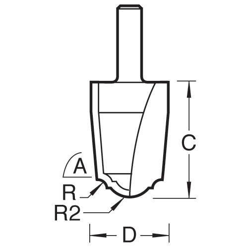 Abplattfräser vertikal