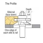 Profil- u. Konterprofilgarnitur