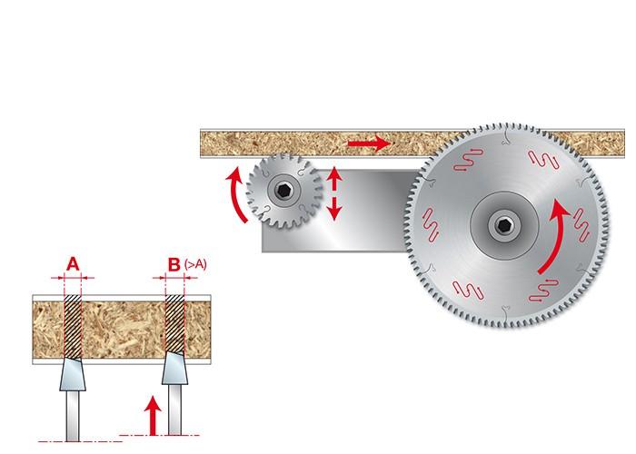 Ritzsägeblatt HM 200 x 4,7-5,9/3,5 x 45 mm, Z=36