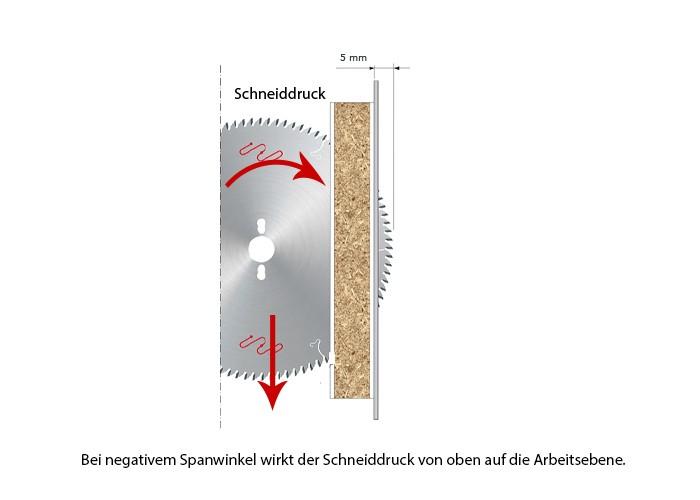 Kreissägeblatt HM 300 x 3,2/2,2 x 30 mm, Z=96